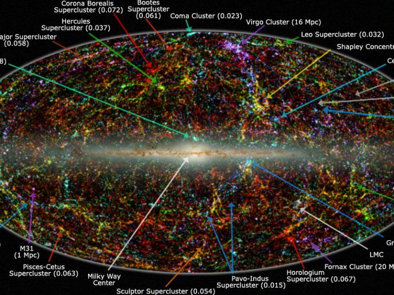 Galaksit linnunradan tuolla puolen. Kuva: Wikipedia.